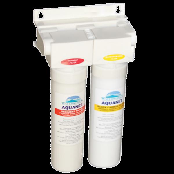 RO Water Filter Australia