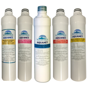 Aquanet Water Filter Australia